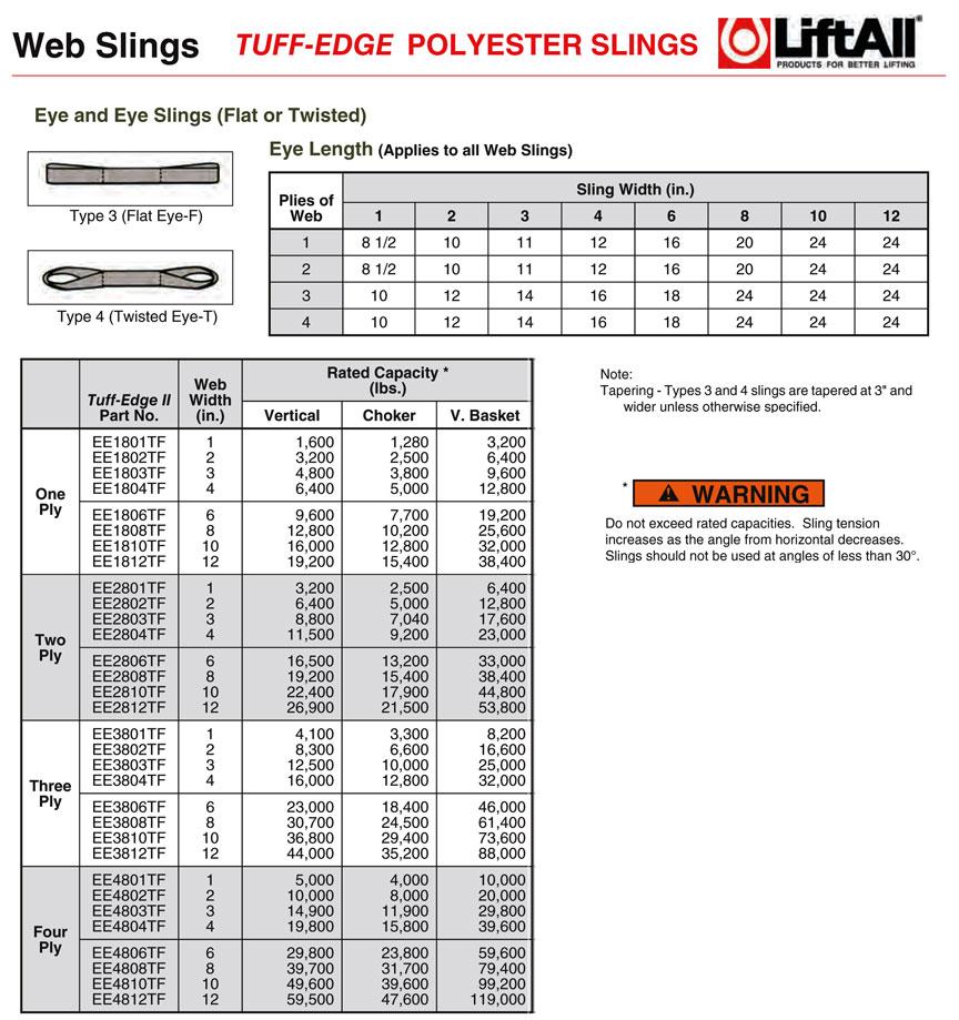 Tuff-Edge II Flat Eye Single Ply 2 IN X 6 FT Web Slings